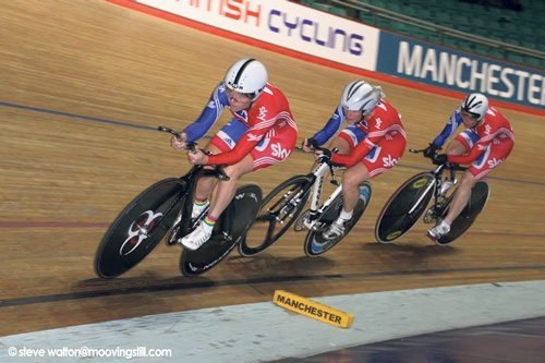 From novice to champion track cyclist in five years - Longwell green swimming pool times ...